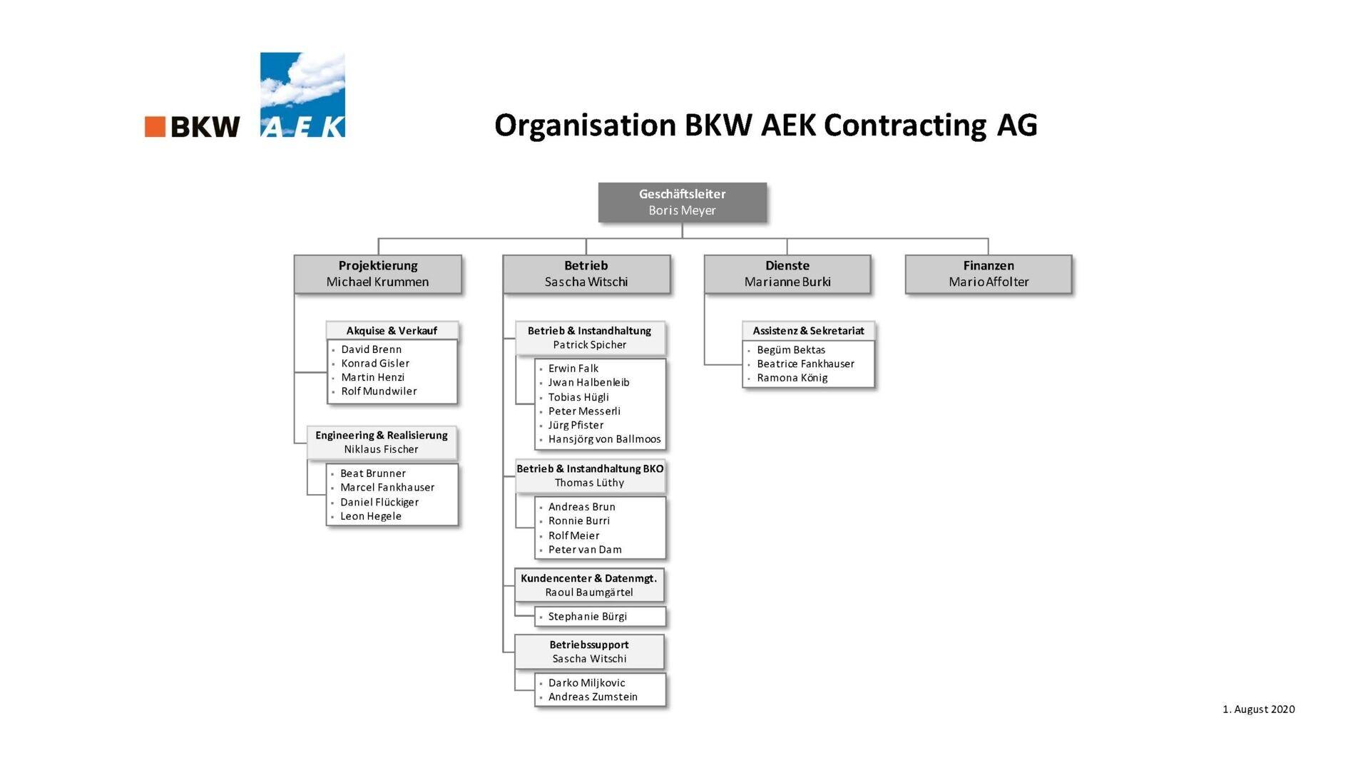 Organigramm BKW AEK Contracting AG.jpg